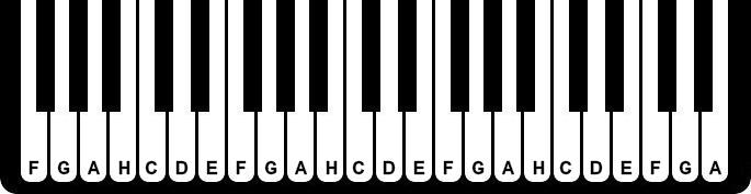 http://www.harmonika.ba/cms/images/misc/klavijatura.png